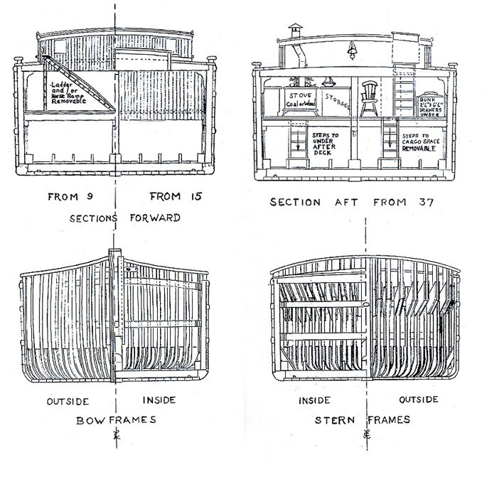 Boat Heater Plans Gb